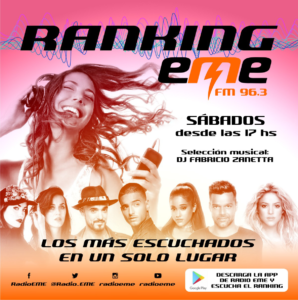 Videos del top 10 de Ranking EME